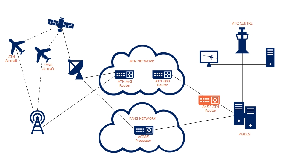 Airtel-ATN-Router